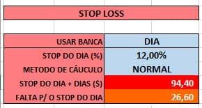 Planilha de Gerenciamento de Risco e Gestão de Banca - Configuração de STOP LOSS