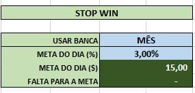 Planilha de Gerenciamento de Risco e Gestão de Banca - Configuração de STOP WIN